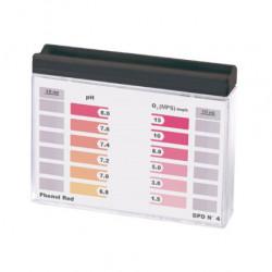 Тестер для измерения актив.кислорода и PH